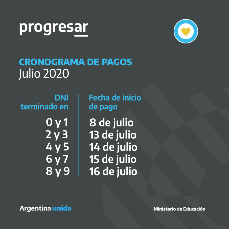 Estas son las fechas de cobro de las Becas Progresar en Julio