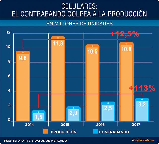0adf8f96f35 Es decir que, en el plazo de apenas tres años, el mercado negro se expandió  más de un 100% en la Argentina, mientras que en ese mismo lapso la  producción ...
