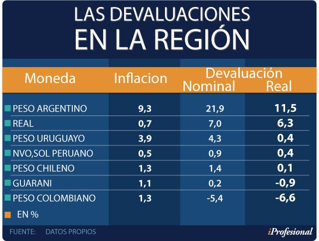 En Cuanto A Las Proyecciones Por El Lado De La Moneda Brasileña Prinl Socio Comercial Argentina Desde Andbank Prevén Que Su Debilidad