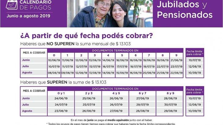 Calendario Julio 20019.La Anses Dio A Conocer El Calendario De Pagos De Junio