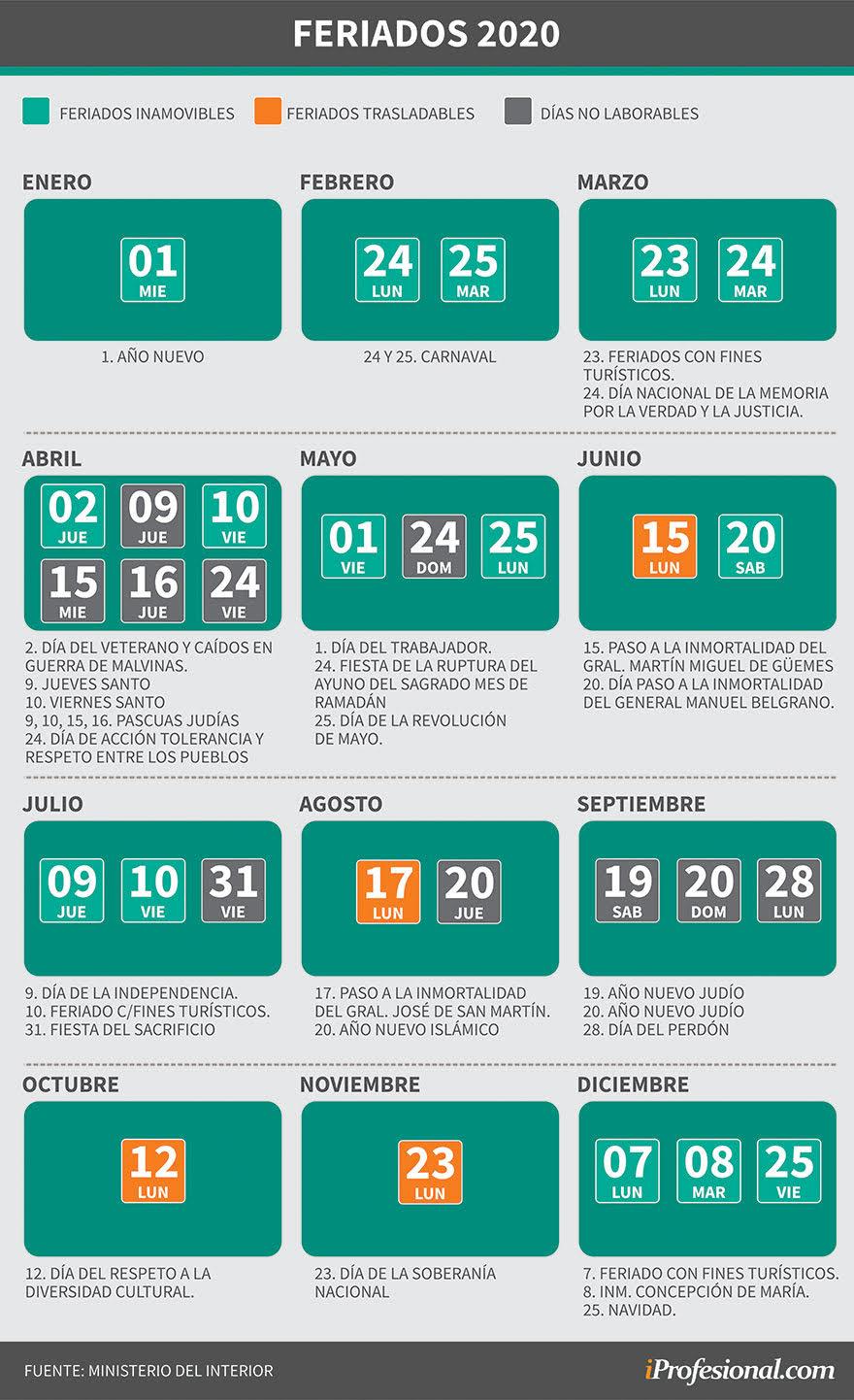 Este es el calendario oficial de feriados y días no laborables del 2020