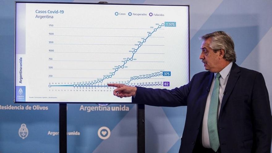 Coronavirus: Fernández pidió