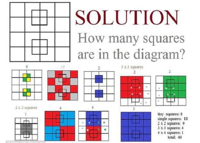 Esta es la solución, paso a paso, del último desafío.