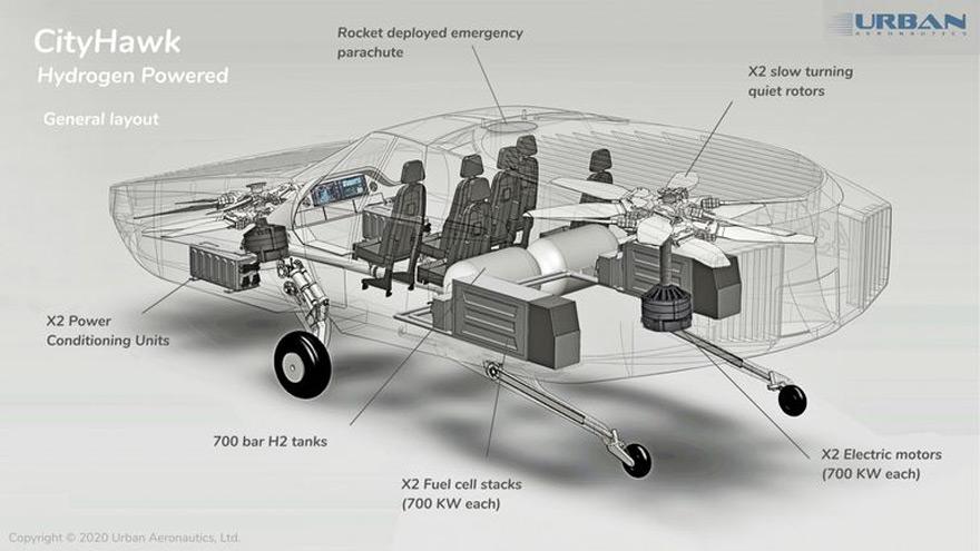 Esquema del voluminoso auto aéreo CityHawk.