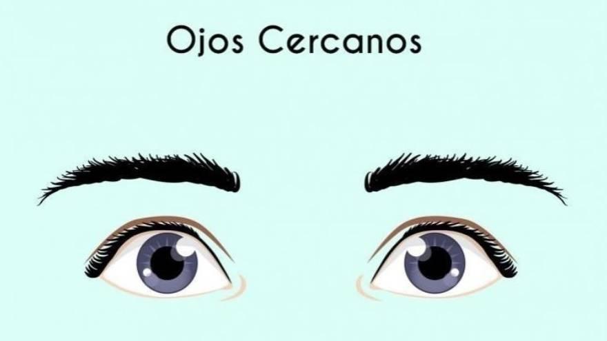 3. Ojos cercanos