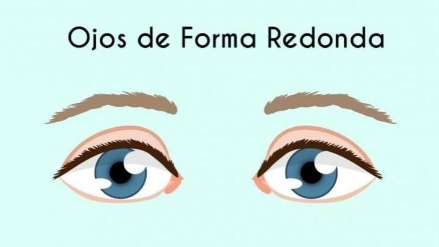 2. Ojos de forma redonda