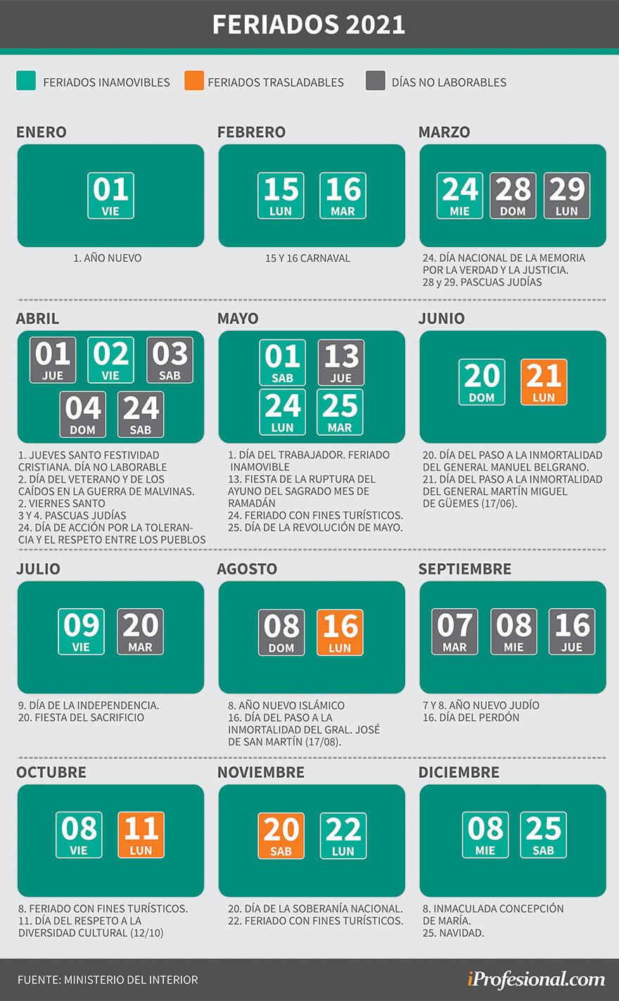 Estos son los feriados y días no laborables de 2021