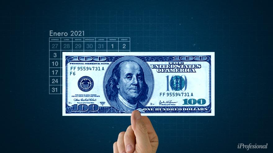 Los argentinos que pueden ahorrar y buscan dolarizar sus billetes, ven que hacerlo vía Uruguay no es un buen negocio.