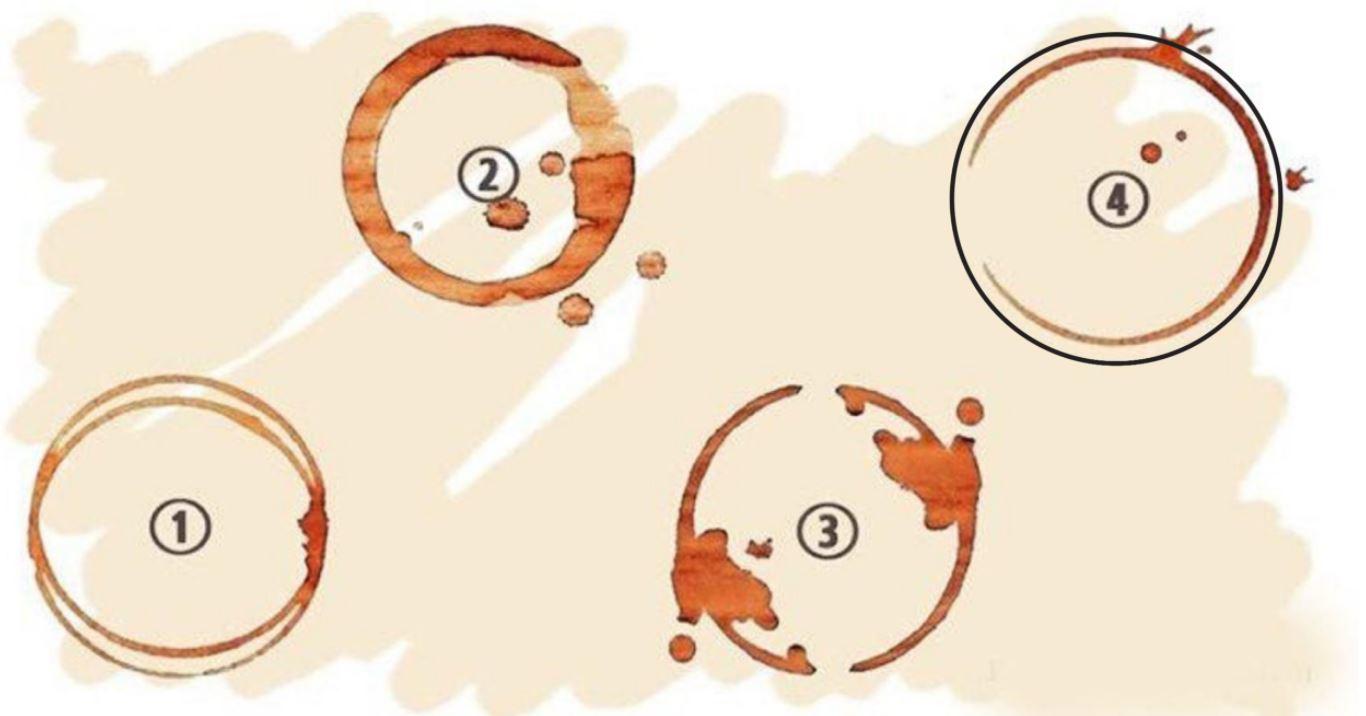 ¿Qué mancha de café preferís? Elegí una y descubrí cómo te llevás con la soledad