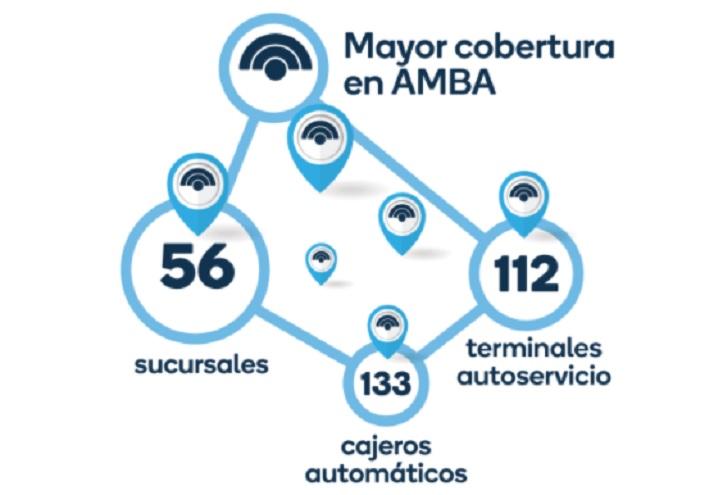 Mayor cobertura en el AMBA
