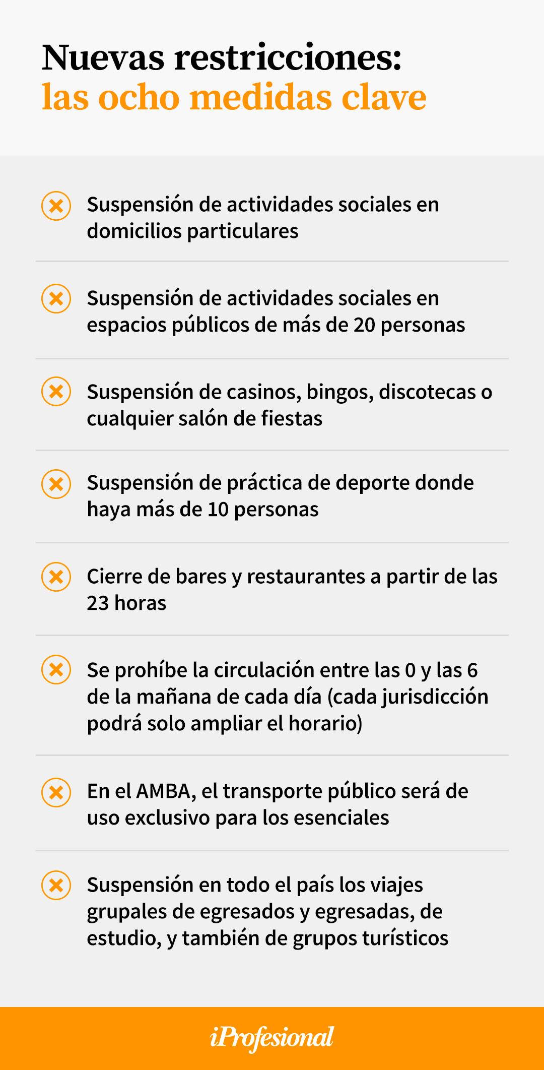 Segunda ola: las nuevas restricciones que anunció el Gobierno nacional.
