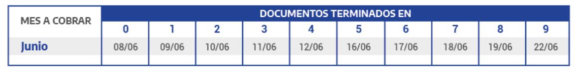 Estas son las fechas de cobro de la AUH en junio