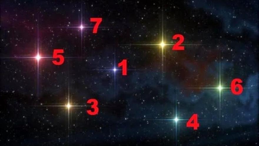La estrella que elijas te revelará el secreto para cumplir tus metas